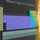 periodic table, gold, altın