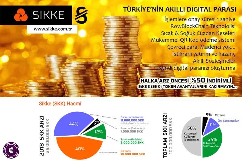 sikke.com.tr