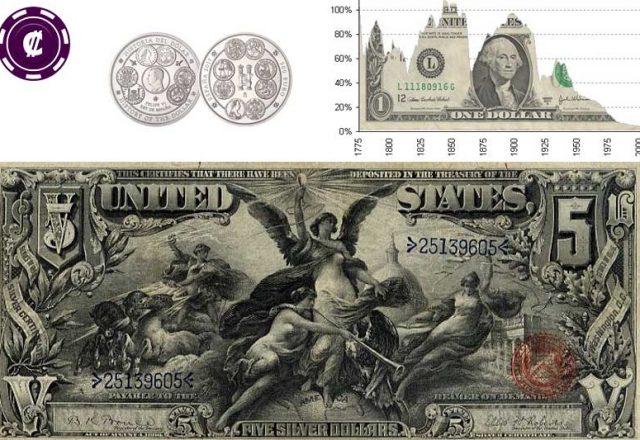 dollar history
